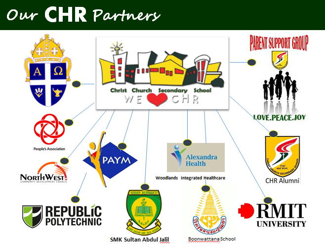 Our CHR Partners.PNG
